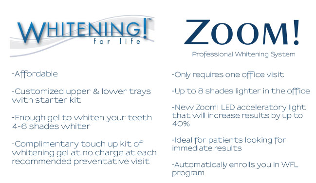 We Use Whitening! for Life and Zoom brand whitening systems